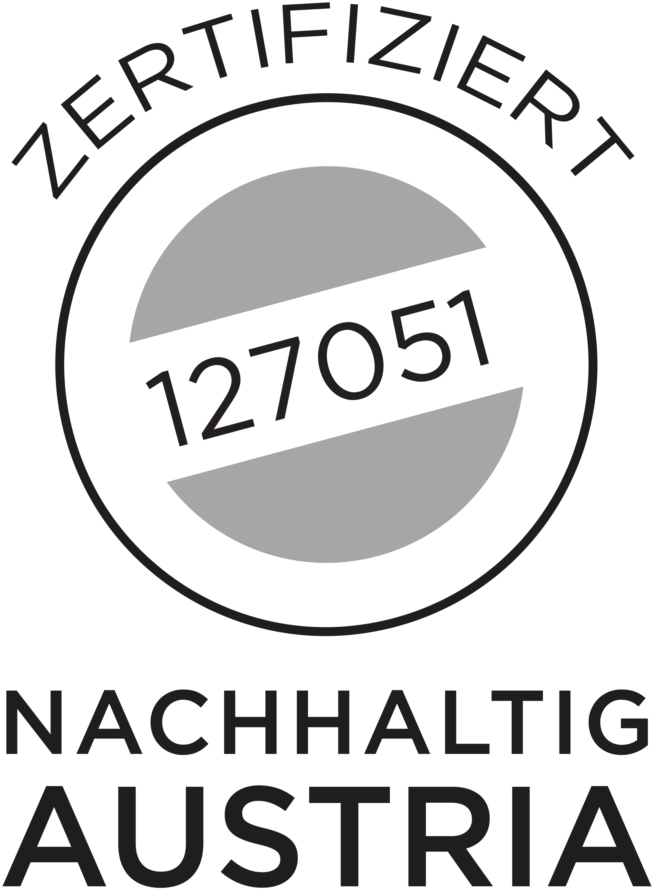 Zertifikat Nachhaltig Austria
