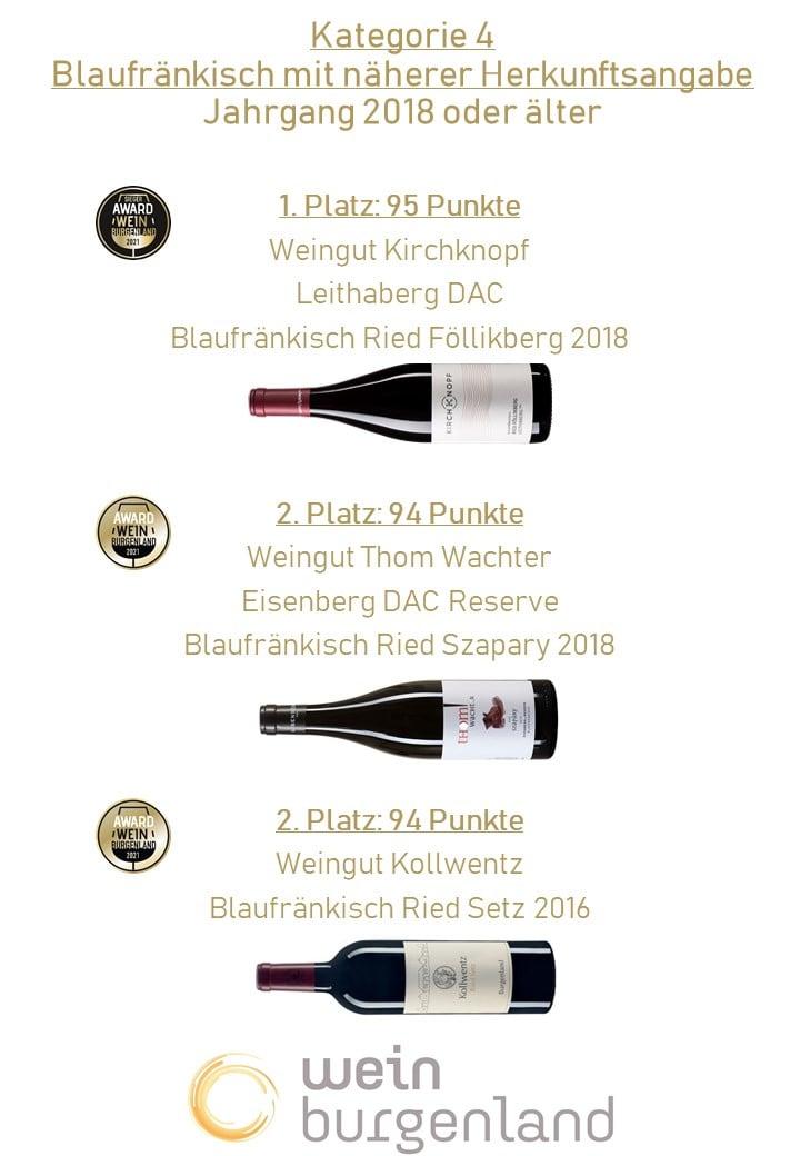 Wein Burgenland Award 2021 - Kategorie Blaufränkisch